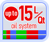 Up to 15L/Qt oil system