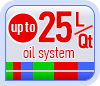 Up to 25L/Qt oil system