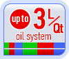 Up to 3L/Qt oil system