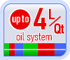 Up to 4L/Qt oil system